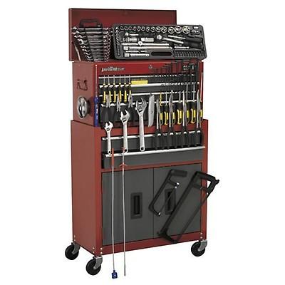Maintenance Tool Kits Hand Tools